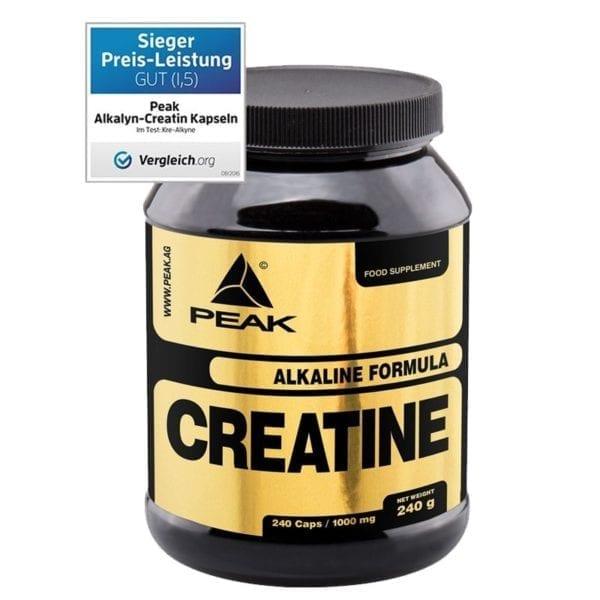 Peak Creatin Alkaline